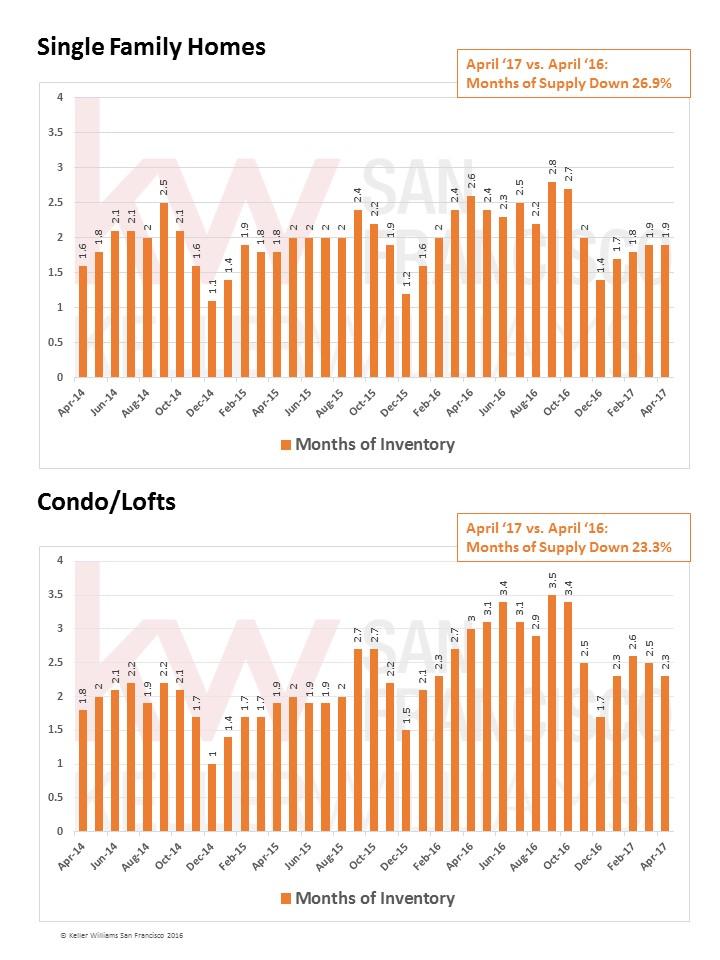 KWSF May Market Report pg 3